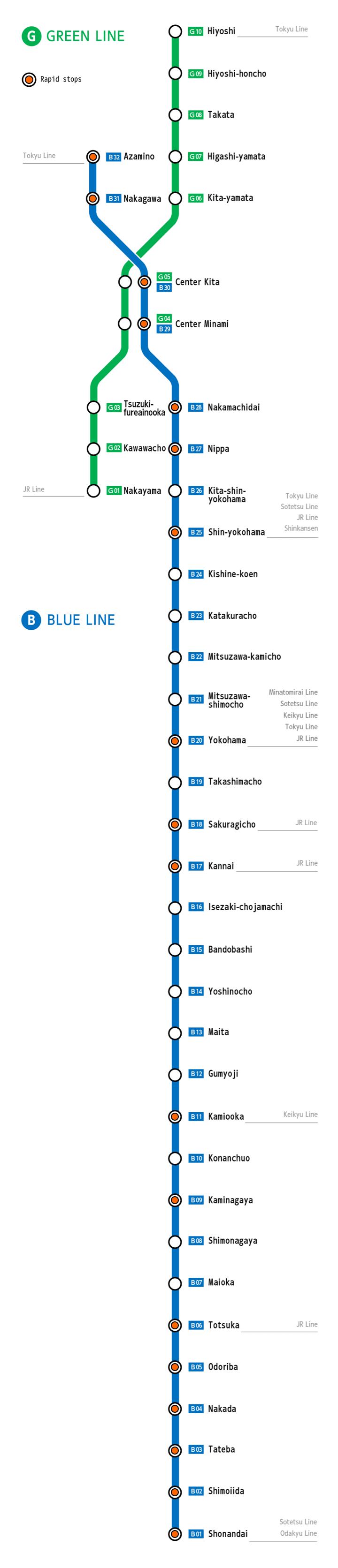 Yokohama Subway Map.Search For Routes Timetables Transportation Bureau City Of Yokohama